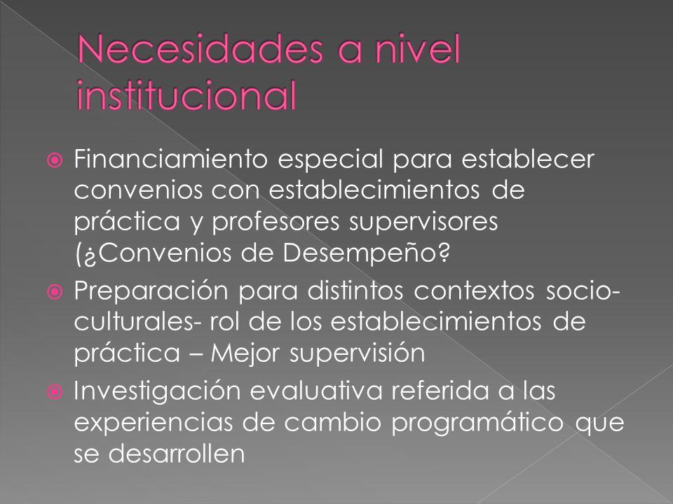 Financiamiento especial para establecer convenios con establecimientos de práctica y profesores supervisores (¿Convenios de Desempeño? Preparación par
