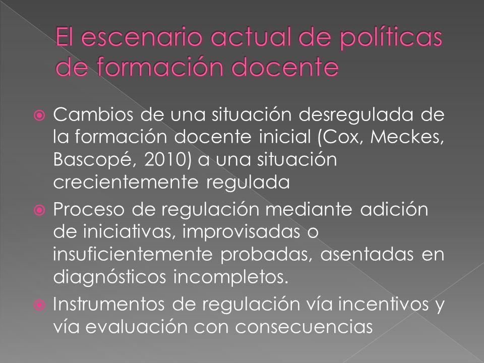 Cambios de una situación desregulada de la formación docente inicial (Cox, Meckes, Bascopé, 2010) a una situación crecientemente regulada Proceso de r