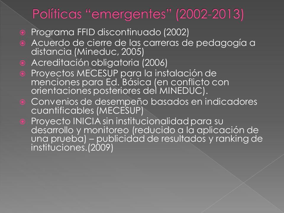 Programa FFID discontinuado (2002) Acuerdo de cierre de las carreras de pedagogía a distancia (Mineduc, 2005) Acreditación obligatoria (2006) Proyecto