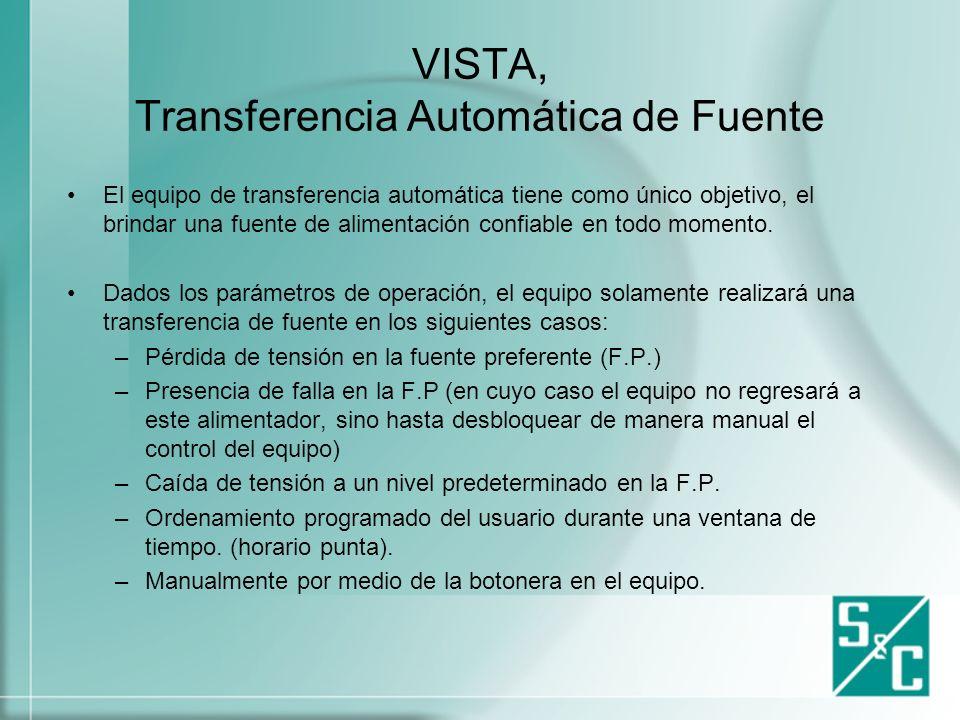 Versiones de Operación Operación Manual Transferencia Automática de Fuente Control Remoto