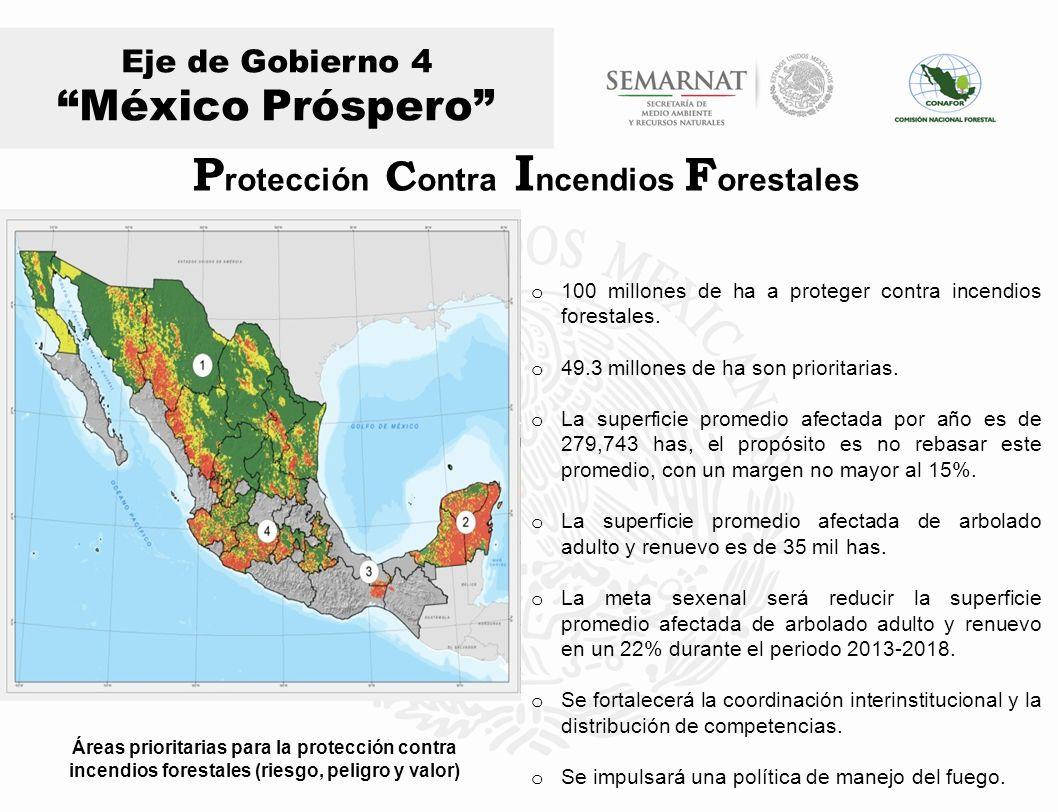 Eje de Gobierno 4 México Próspero o 100 millones de ha a proteger contra incendios forestales. o 49.3 millones de ha son prioritarias. o La superficie