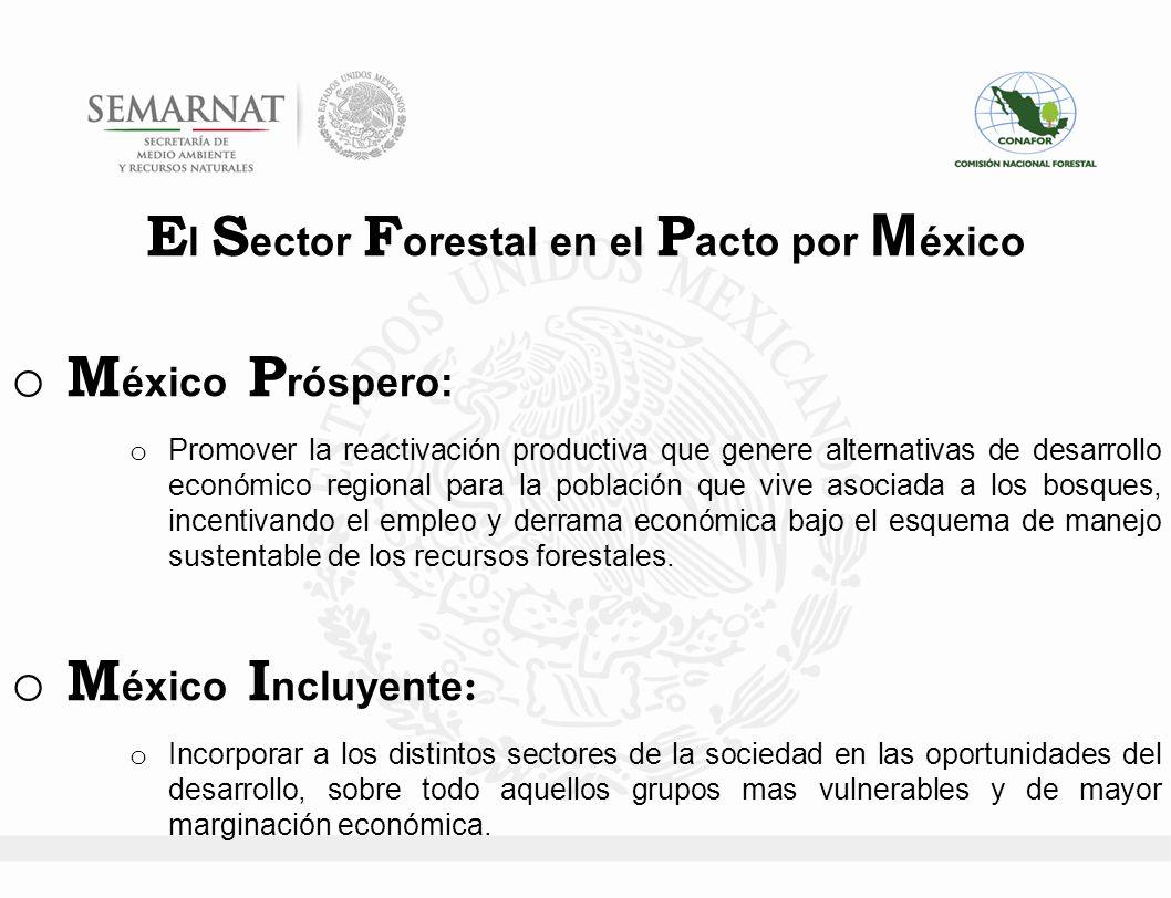 E l S ector F orestal en el P acto por M éxico o M éxico P róspero: o Promover la reactivación productiva que genere alternativas de desarrollo económ