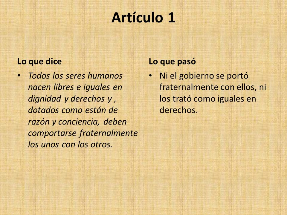 Artículo 1 Lo que dice Todos los seres humanos nacen libres e iguales en dignidad y derechos y, dotados como están de razón y conciencia, deben comportarse fraternalmente los unos con los otros.