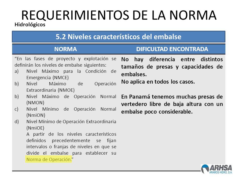 REQUERIMIENTOS DE LA NORMA NORMADIFICULTAD ENCONTRADA En las fases de proyecto y explotación se definirán los niveles de embalse siguientes: a)Nivel M