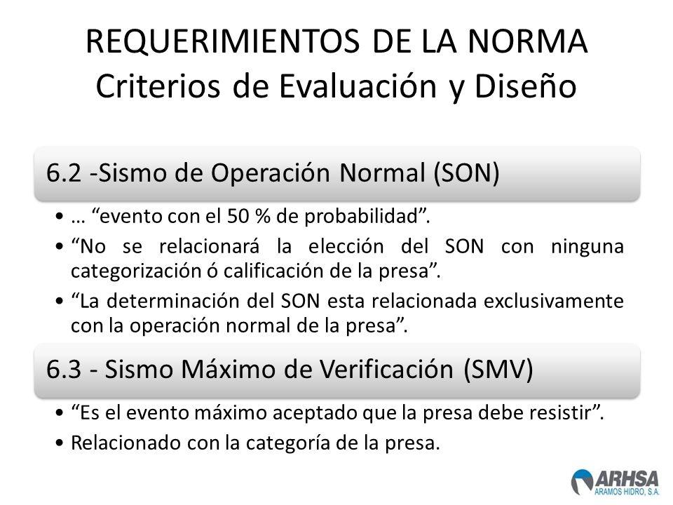 REQUERIMIENTOS DE LA NORMA Criterios de Evaluación y Diseño 6.2 -Sismo de Operación Normal (SON) … evento con el 50 % de probabilidad. No se relaciona