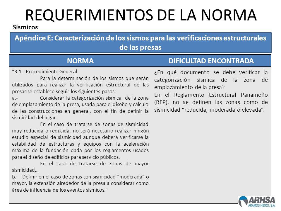 REQUERIMIENTOS DE LA NORMA NORMADIFICULTAD ENCONTRADA 3.1.- Procedimiento General Para la determinación de los sismos que serán utilizados para realiz