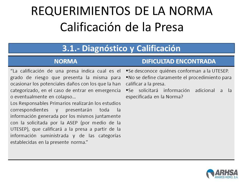 REQUERIMIENTOS DE LA NORMA Calificación de la Presa NORMADIFICULTAD ENCONTRADA La calificación de una presa indica cual es el grado de riesgo que pres