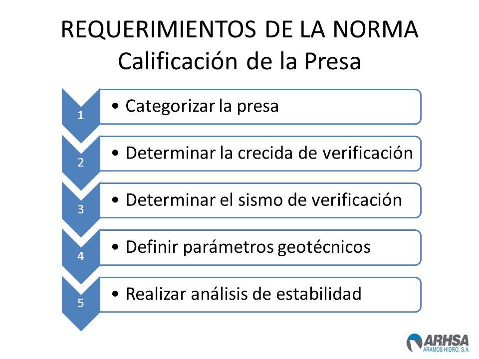 REQUERIMIENTOS DE LA NORMA Calificación de la Presa 1 Categorizar la presa 2 Determinar la crecida de verificación 3 Determinar el sismo de verificaci
