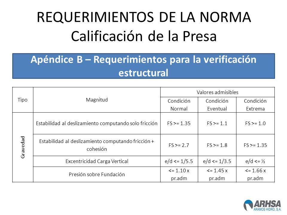 REQUERIMIENTOS DE LA NORMA Calificación de la Presa TipoMagnitud Valores admisibles Condición Normal Condición Eventual Condición Extrema Gravedad Est