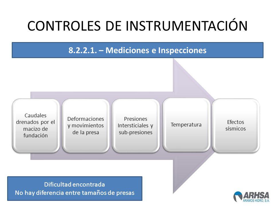 CONTROLES DE INSTRUMENTACIÓN Caudales drenados por el macizo de fundación Deformaciones y movimientos de la presa Presiones Intersticiales y sub-presi