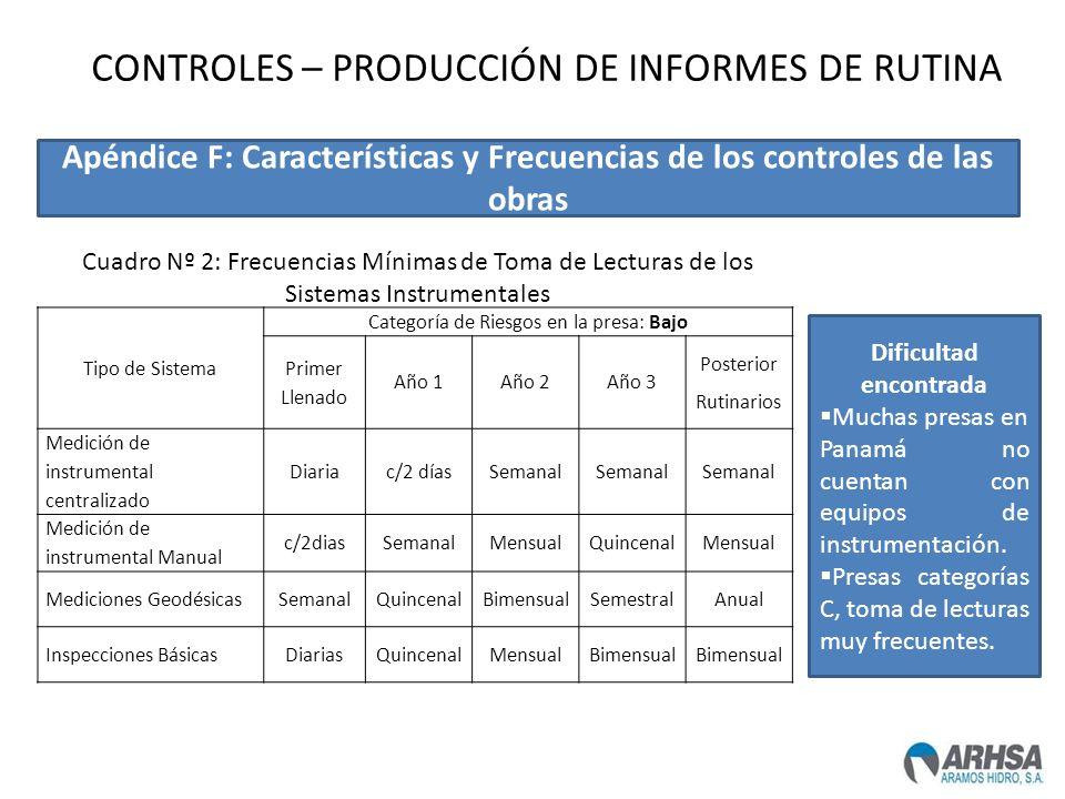 Tipo de Sistema Categoría de Riesgos en la presa: Bajo Primer Llenado Año 1Año 2Año 3 Posterior Rutinarios Medición de instrumental centralizado Diari