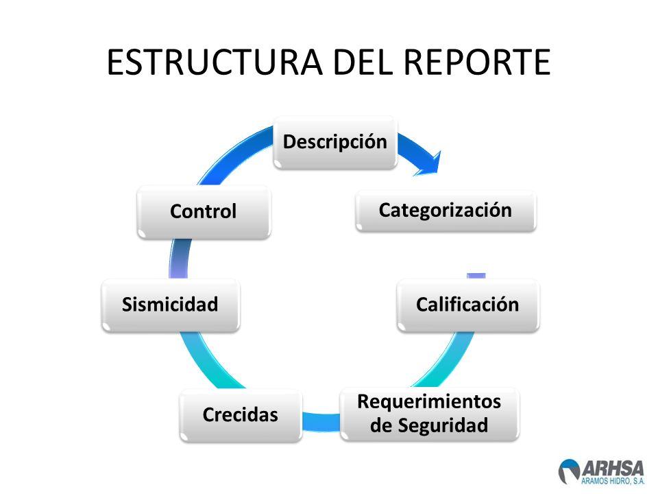 ESTRUCTURA DEL REPORTE Descripción Categorización Calificación Requerimientos de Seguridad CrecidasSismicidad Control