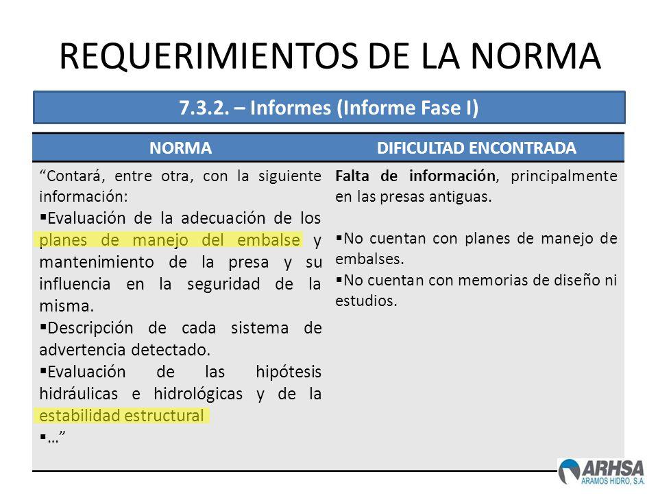 REQUERIMIENTOS DE LA NORMA NORMADIFICULTAD ENCONTRADA Contará, entre otra, con la siguiente información: Evaluación de la adecuación de los planes de