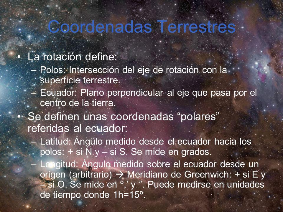 Coordenadas Terrestres La rotación define: –Polos: Intersección del eje de rotación con la superficie terrestre.
