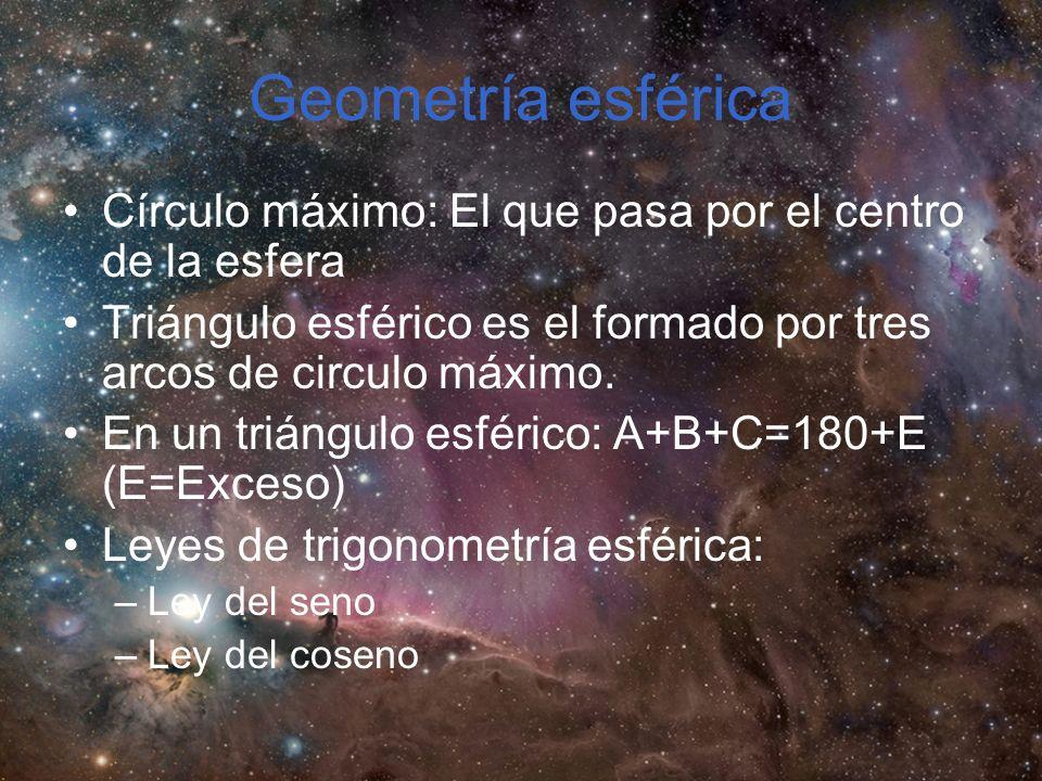 Geometría esférica Círculo máximo: El que pasa por el centro de la esfera Triángulo esférico es el formado por tres arcos de circulo máximo.