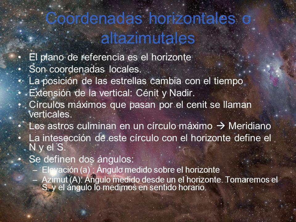 Coordenadas horizontales o altazimutales El plano de referencia es el horizonte Son coordenadas locales.