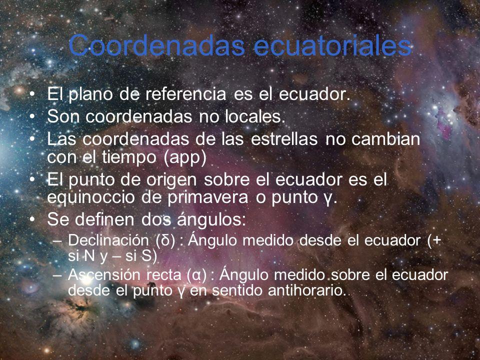 Coordenadas ecuatoriales El plano de referencia es el ecuador.
