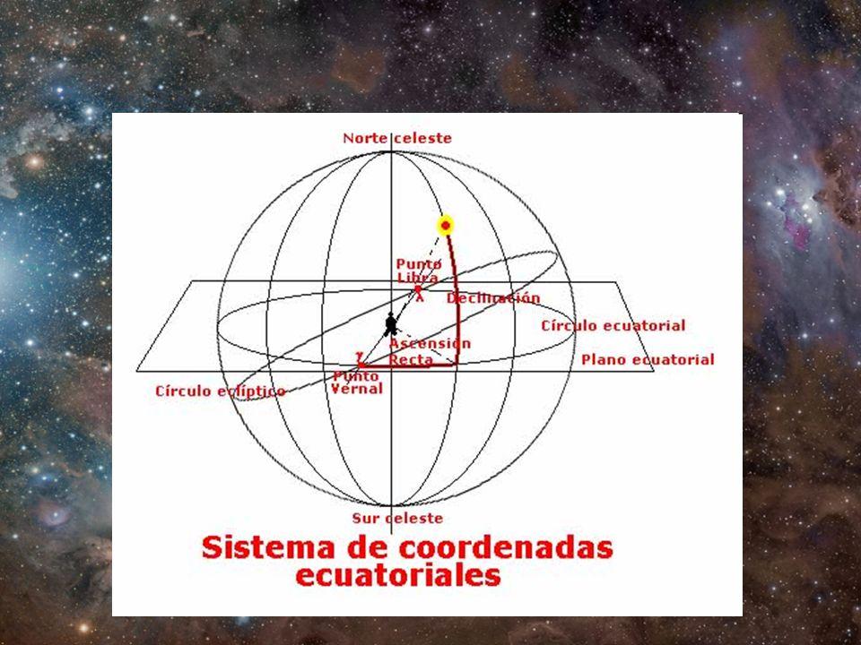 Angulo horario, Ascensión recta y tiempo sidereo Se define el ángulo horario (H) como el ángulo (medido sobre el ecuador en sentido horario) entre la proyección de la estrella y el meridiano.