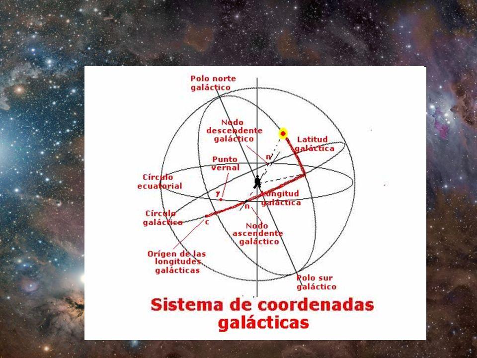 Cambio de coordenadas: ecuatoriales y eclípticas De ecuatoriales a galácticas De galácticas a ecuatoriales: Con α n =282,25º (18h 51.4m), l n =33,012º y g=62,9º