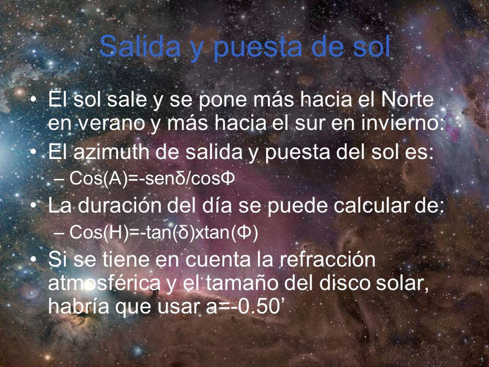 Salida y puesta de sol El sol sale y se pone más hacia el Norte en verano y más hacia el sur en invierno: El azimuth de salida y puesta del sol es: –Cos(A)=-senδ/cosΦ La duración del día se puede calcular de: –Cos(H)=-tan(δ)xtan(Φ) Si se tiene en cuenta la refracción atmosférica y el tamaño del disco solar, habría que usar a=-0.50
