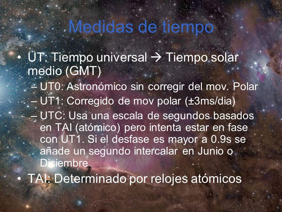 Medidas de tiempo UT: Tiempo universal Tiempo solar medio (GMT) –UT0: Astronómico sin corregir del mov.