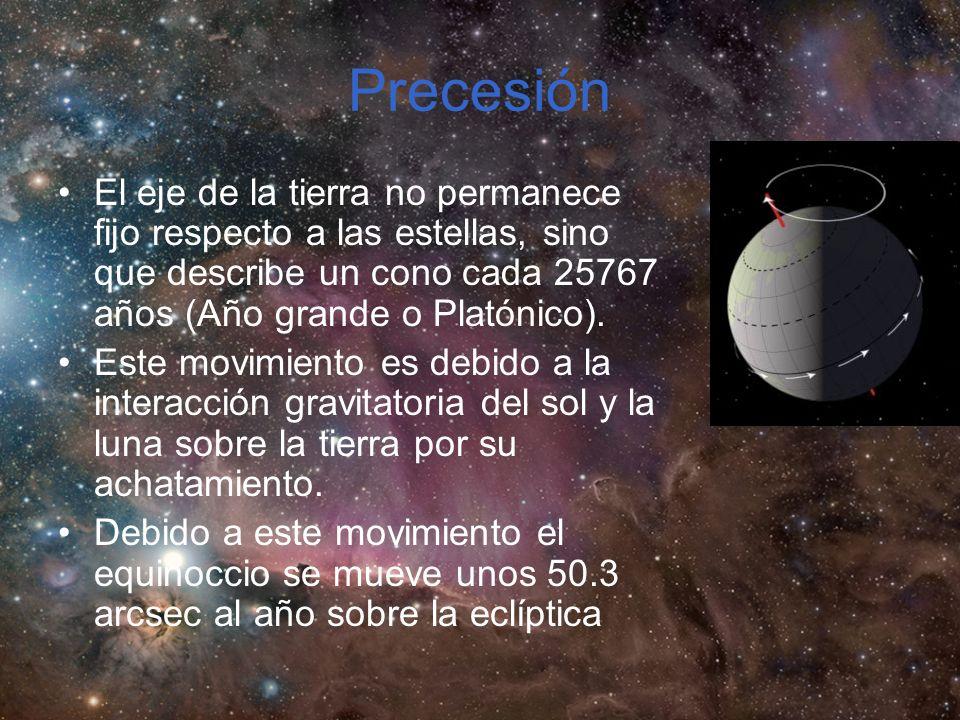 Precesión El eje de la tierra no permanece fijo respecto a las estellas, sino que describe un cono cada 25767 años (Año grande o Platónico).