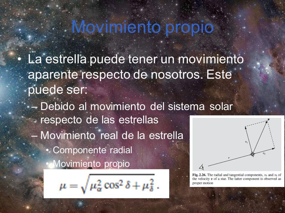 Movimiento propio La estrella puede tener un movimiento aparente respecto de nosotros.