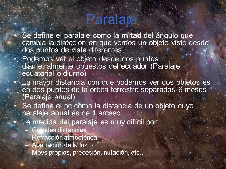 Paralaje Se define el paralaje como la mitad del ángulo que cambia la dirección en que vemos un objeto visto desde dos puntos de vista diferentes.