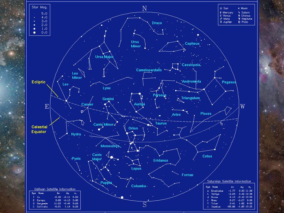Movimientos de la tierra Rotación Día Traslación Año / Estaciones Precesión Nutación