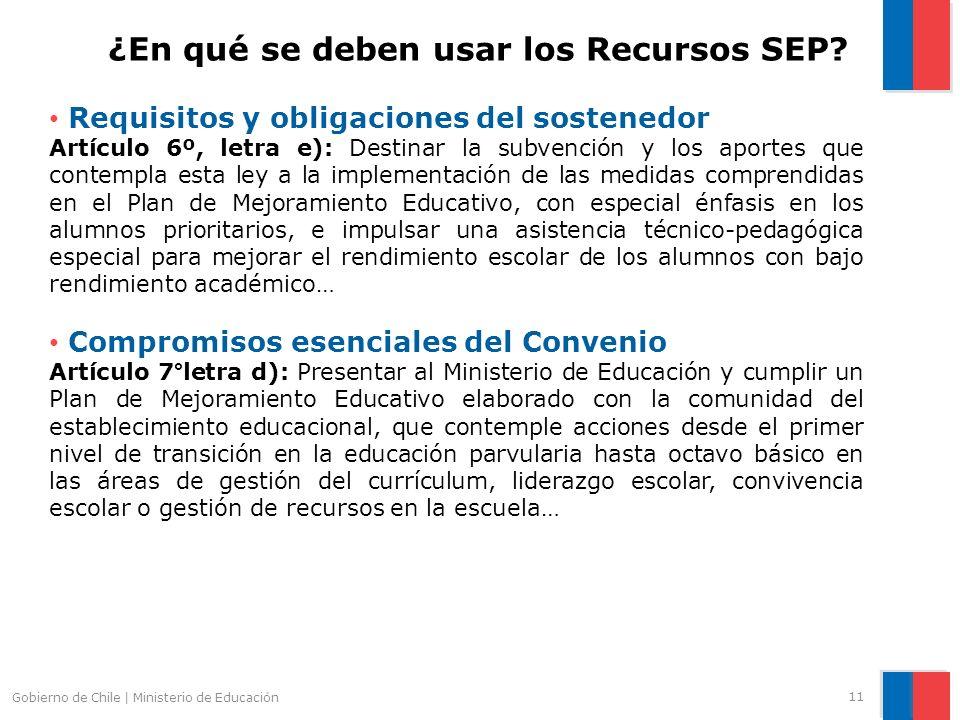 ¿En qué se deben usar los Recursos SEP? Requisitos y obligaciones del sostenedor Artículo 6º, letra e): Destinar la subvención y los aportes que conte