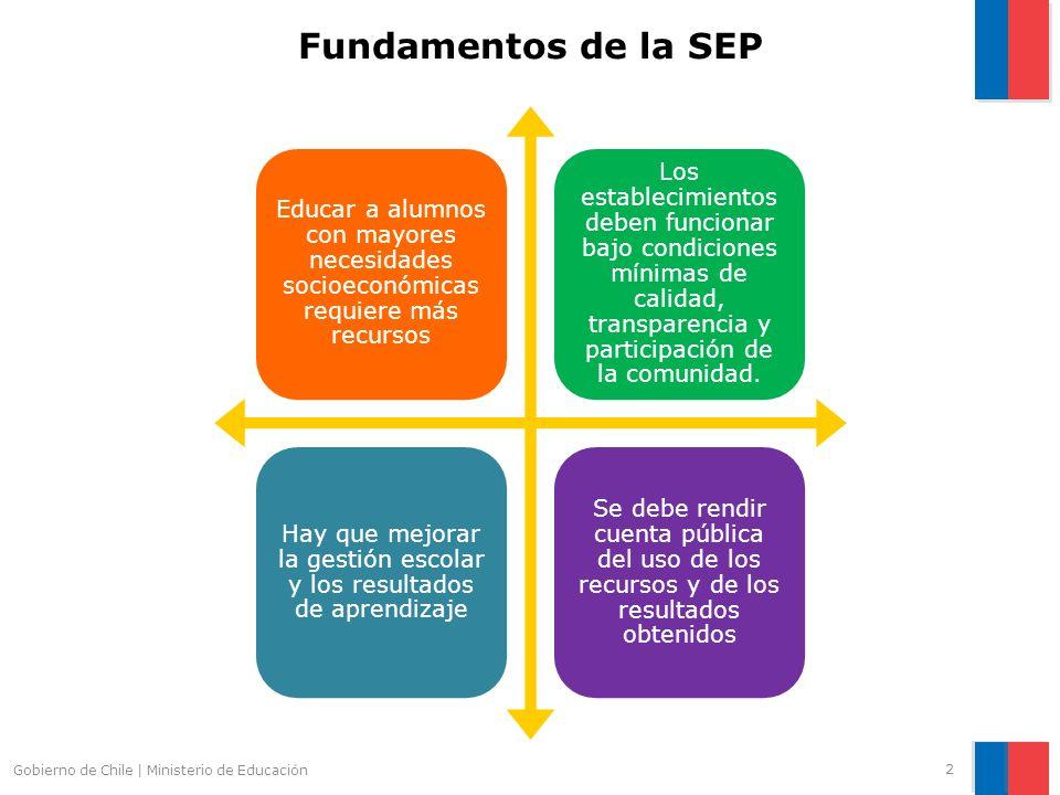 Educar a alumnos con mayores necesidades socioeconómicas requiere más recursos Los establecimientos deben funcionar bajo condiciones mínimas de calida