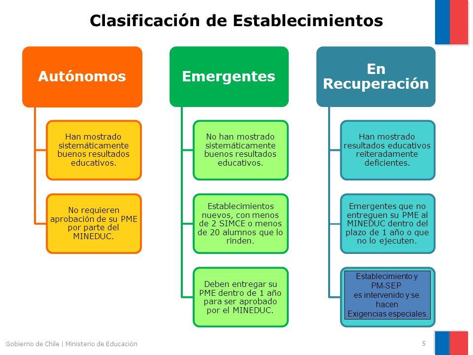 Clasificación de Establecimientos 5 Gobierno de Chile | Ministerio de Educación Autónomos Han mostrado sistemáticamente buenos resultados educativos.