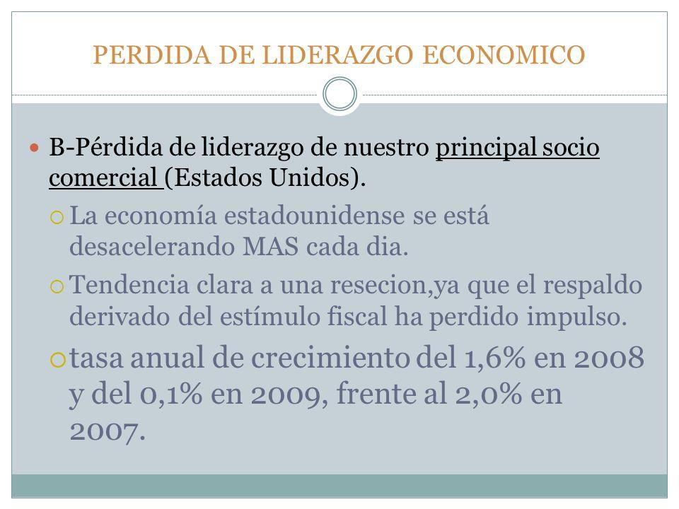 Indicador de percepción del clima de inversión a.