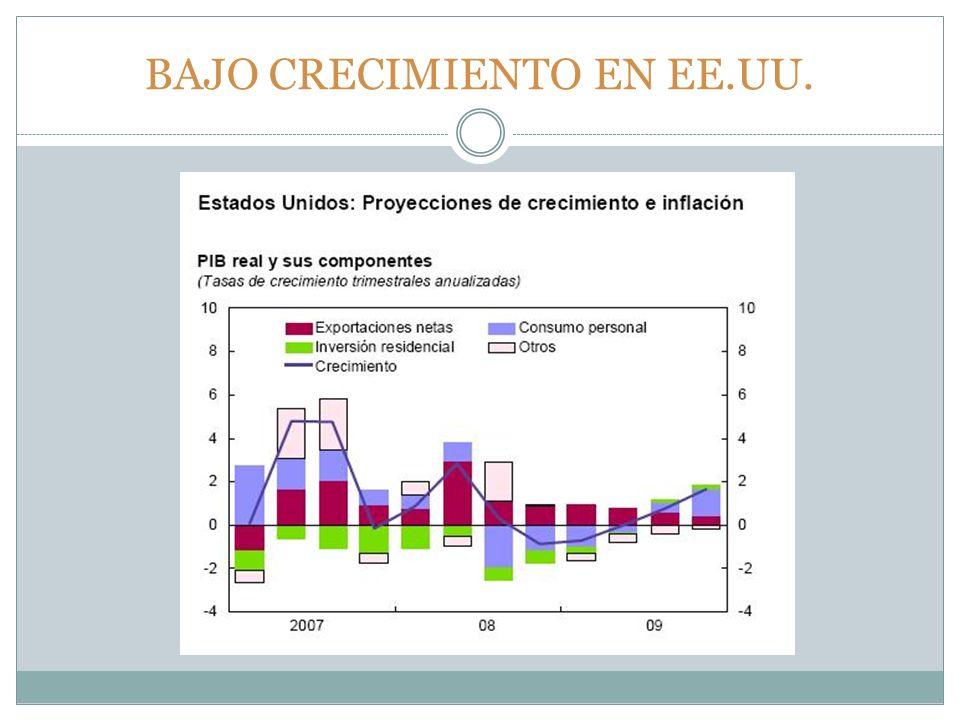 …… EFECTOS DE LA CRISIS NORTEAMERICANA EN EL SALVADOR B- POSIBLE BAJA LAS EXPORTACIONES.