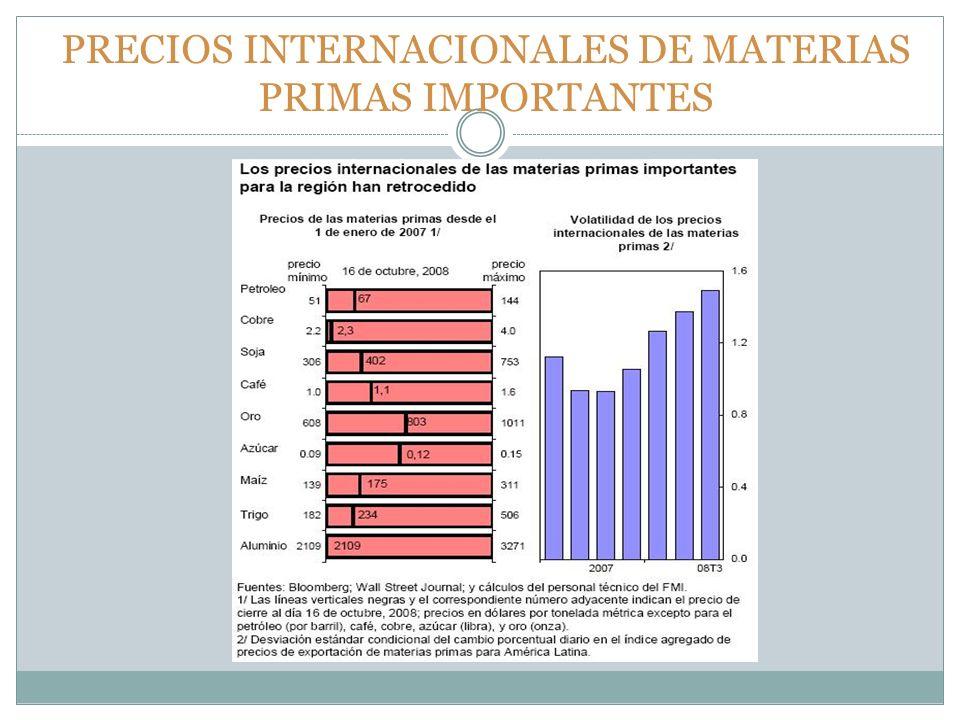 CONTINUACION………OTROS FACTORES B- RESTRICCION PARA NUEVOS CREDITOS DE FONDEO C- ALTOS INTERESES BANCARIOS D- FALTA DE CAPACIDAD CREDITICIA BAJA EN AL ACTIVIDAD COMERCIAL (-12% )