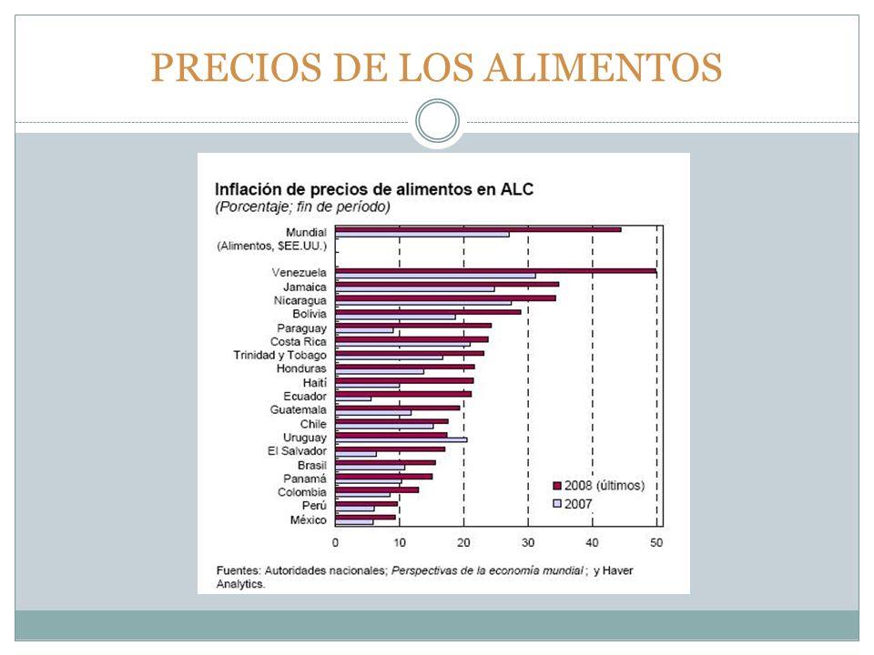 V- MINIMAS POSIBILIDADES DE INVERSION A- EMPRESAS GRANDES CON PROYECTOS INICIADOS ESTE AÑO, SERAN DESARROLLADOS.