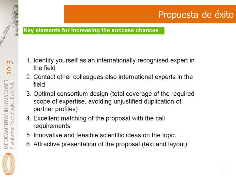 2013 Propuesta de éxito 22