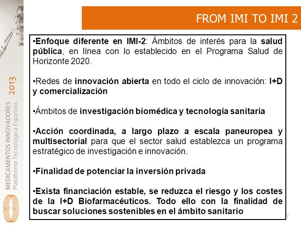 2013 FROM IMI TO IMI 2 27 Enfoque diferente en IMI-2: Ámbitos de interés para la salud pública, en línea con lo establecido en el Programa Salud de Horizonte 2020.