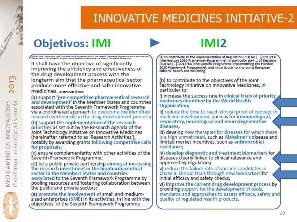 2013 INNOVATIVE MEDICINES INITIATIVE-2 29