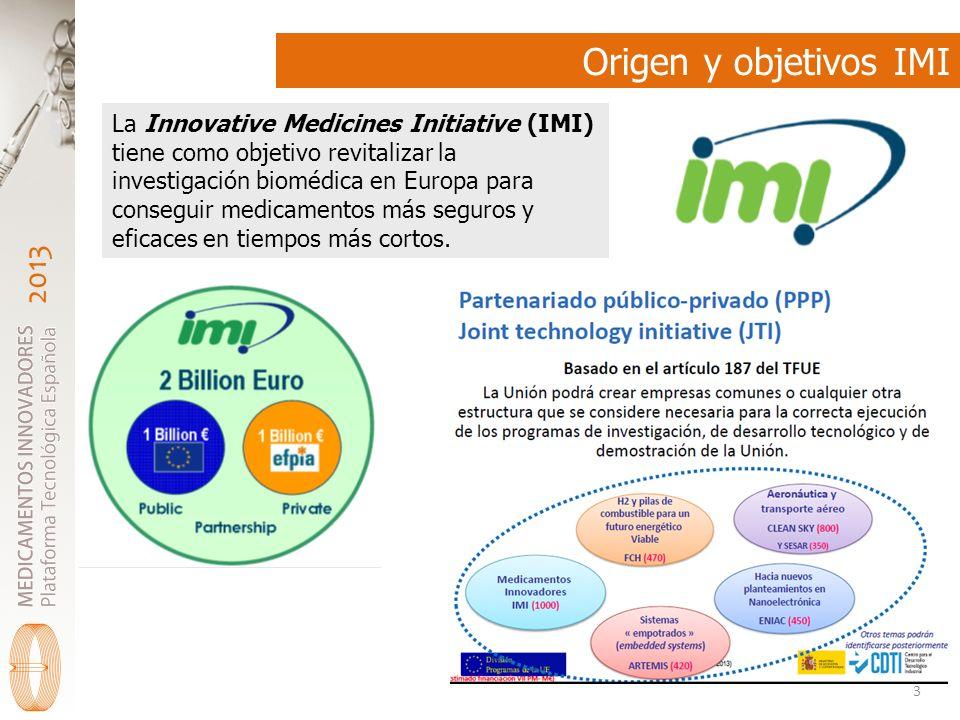 2013 Origen y objetivos IMI 3 La Innovative Medicines Initiative (IMI) tiene como objetivo revitalizar la investigación biomédica en Europa para conseguir medicamentos más seguros y eficaces en tiempos más cortos.