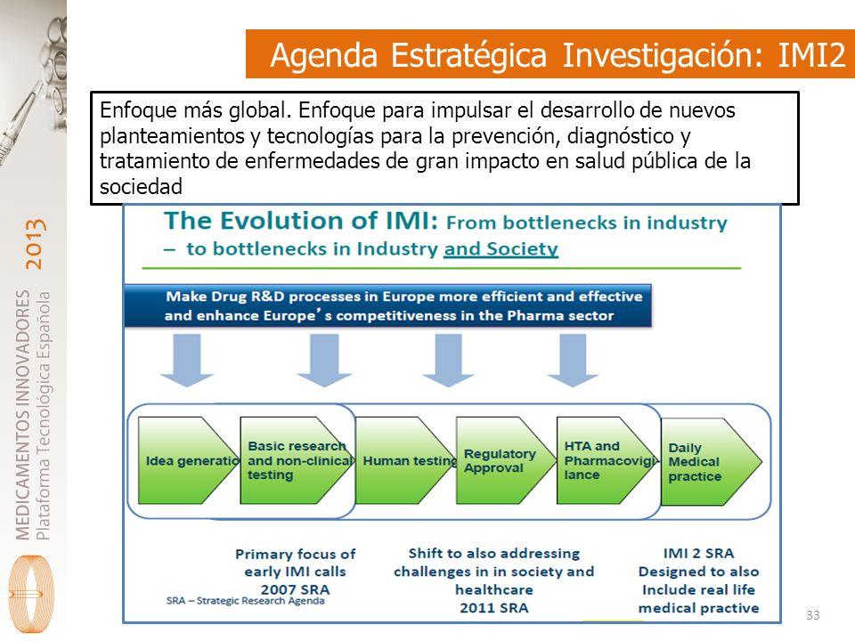 2013 Agenda Estratégica Investigación: IMI2 33 Enfoque más global.
