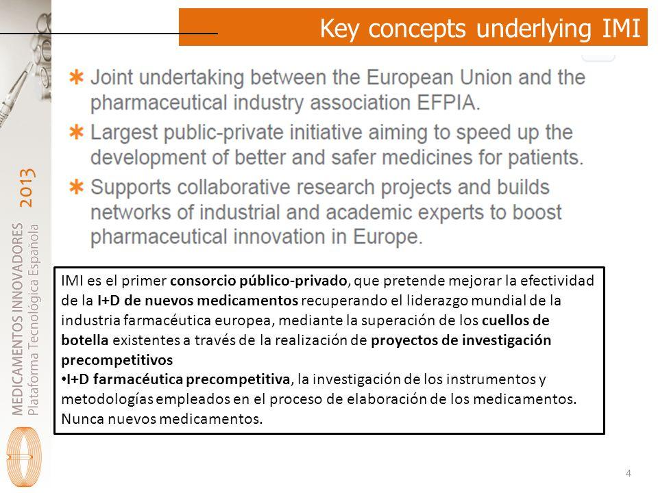 2013 4 Key concepts underlying IMI.