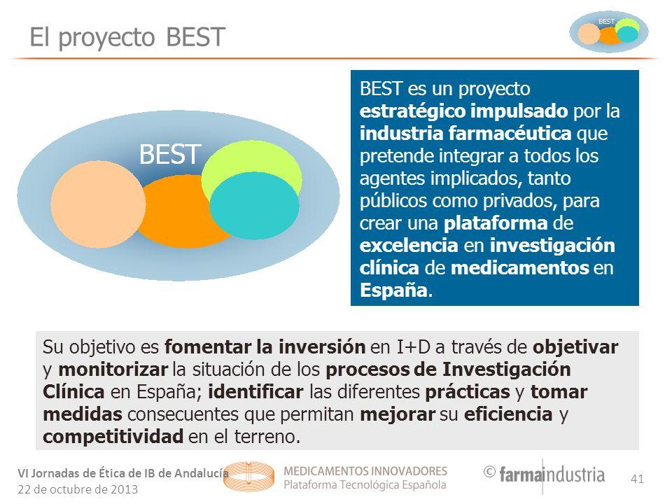 C El proyecto BEST VI Jornadas de Ética de IB de Andalucía 22 de octubre de 2013 Su objetivo es fomentar la inversión en I+D a través de objetivar y monitorizar la situación de los procesos de Investigación Clínica en España; identificar las diferentes prácticas y tomar medidas consecuentes que permitan mejorar su eficiencia y competitividad en el terreno.