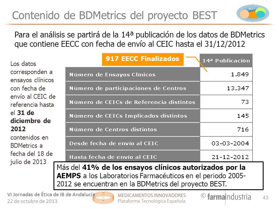 C Contenido de BDMetrics del proyecto BEST 43 VI Jornadas de Ética de IB de Andalucía 22 de octubre de 2013 Para el análisis se partirá de la 14ª publicación de los datos de BDMetrics que contiene EECC con fecha de envío al CEIC hasta el 31/12/2012 Los datos corresponden a ensayos clínicos con fecha de envío al CEIC de referencia hasta el 31 de diciembre de 2012 contenidos en BDMetrics a fecha del 18 de julio de 2013 917 EECC Finalizados Más del 41% de los ensayos clínicos autorizados por la AEMPS a los Laboratorios Farmacéuticos en el periodo 2005- 2012 se encuentran en la BDMetrics del proyecto BEST.