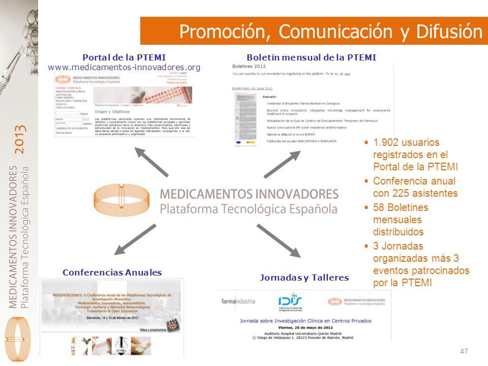 2013 Promoción, Comunicación y Difusión 47 1.902 usuarios registrados en el Portal de la PTEMI Conferencia anual con 225 asistentes 58 Boletines mensuales distribuidos 3 Jornadas organizadas más 3 eventos patrocinados por la PTEMI