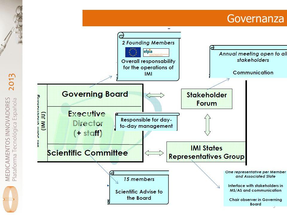 2013 Governanza 5