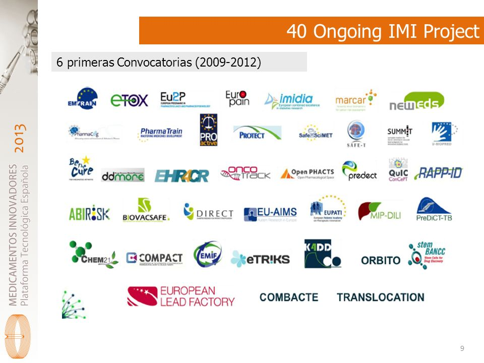 2013 Convocatorias en marcha 20 IMI will officially launch its 10 th Call for proposals in October 2013 IMI 10 th Call webinar –.