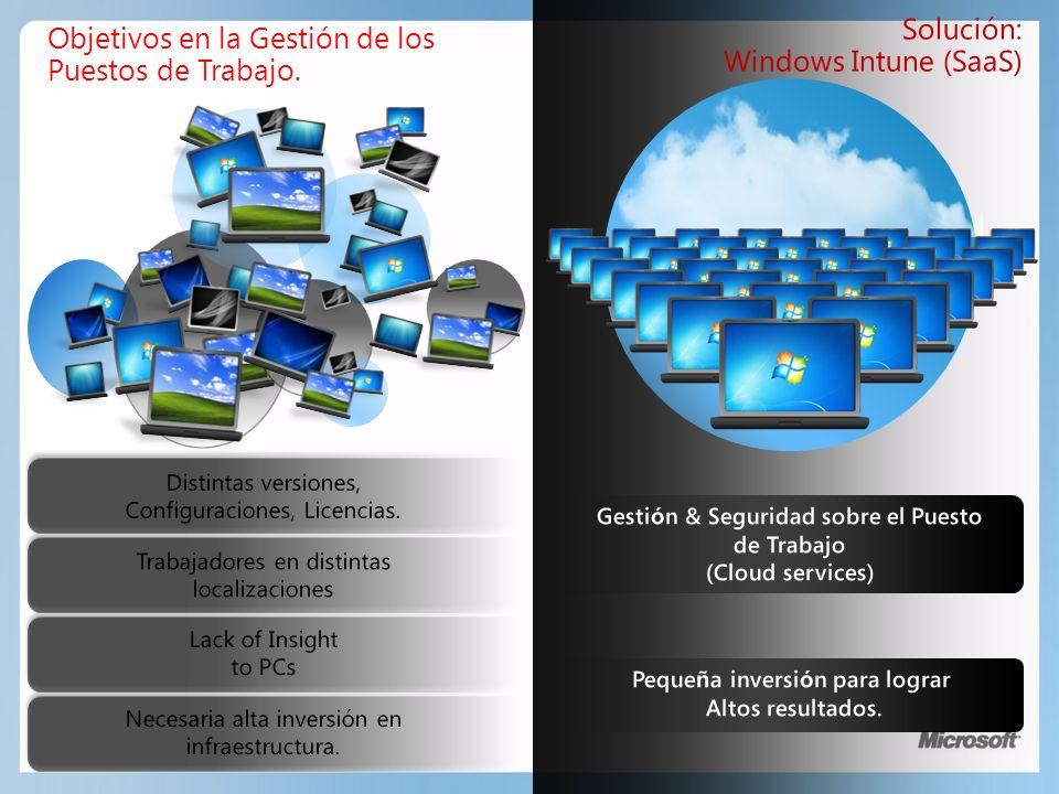 Objetivos en la Gestión de los Puestos de Trabajo. Solución: Windows Intune (SaaS)