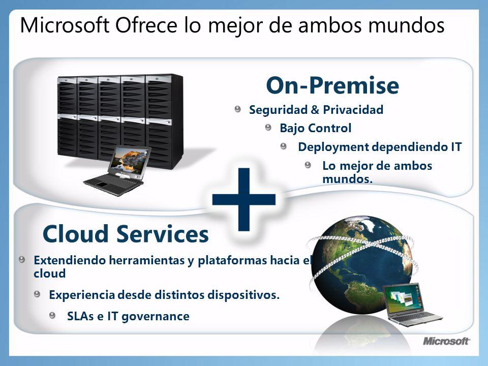 Extendiendo herramientas y plataformas hacia el cloud Experiencia desde distintos dispositivos.