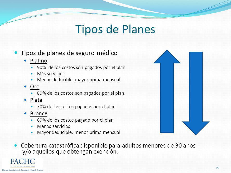 Tipos de Planes Tipos de planes de seguro médico Platino 90% de los costos son pagados por el plan Más servicios Menor deducible, mayor prima mensual